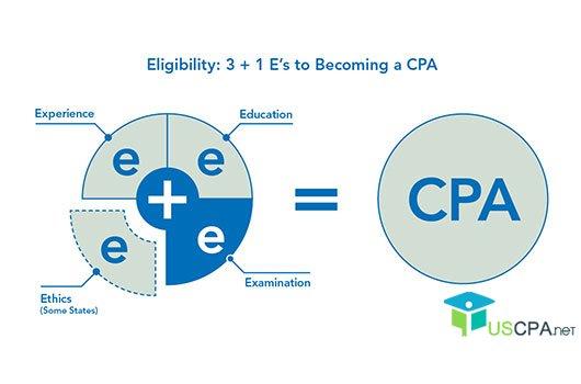 2014年注册会计师考试税法强化练习006
