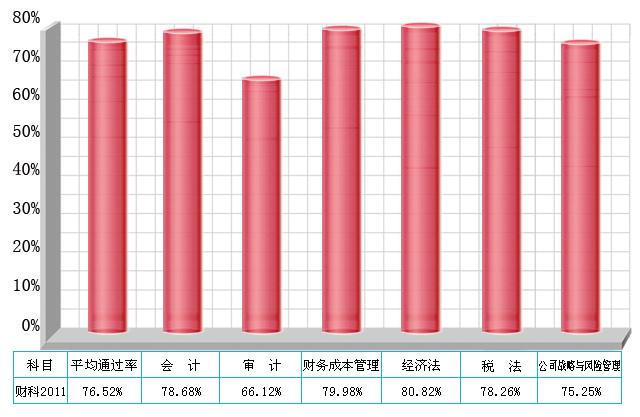 2017年注册会计师考试税法练习题精选3